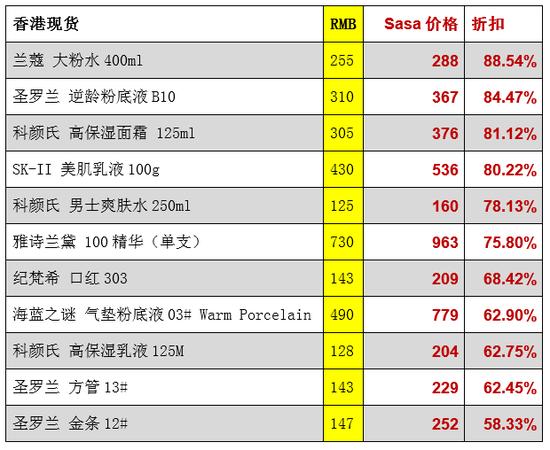 凤凰vip彩票是骗子吗_2019上半年应用营收397亿美元 苹果商店占比超64%