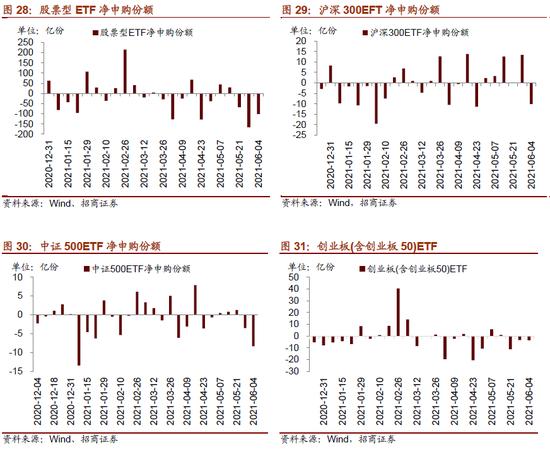 招商策略:历史上解禁高峰前后市场表现如何?