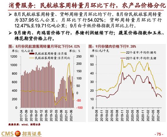 招商策略:预计主要宽基指数仍以波动为主 趋势性上涨和下跌都比较难