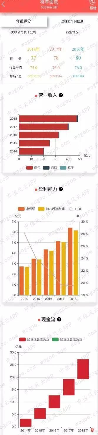 m88网上娱乐注册 今日黄金价格走势预测(2019年11月7日)