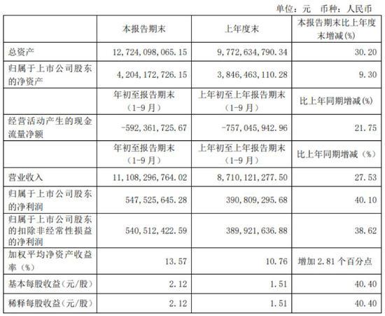 「pt平台申博官网」决胜物联网市场,华为中兴NB-IoT芯片今年上半年正式商用!