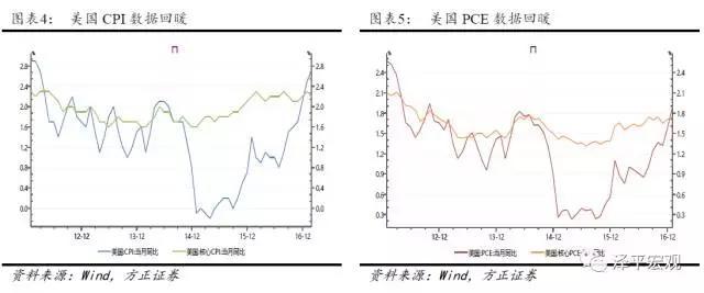 2012q4gdp_学者预计三季度GDP或维持6.7%Q4降准降息可能性缩减