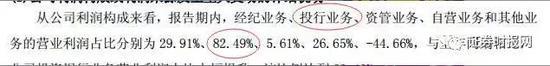 根据1月发布的业绩预告,公司预计2016年1月至12月归属于上市公司股东的净利润与上年同期相比下降65%~75%。