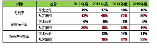 资料来源:鞍重股份披露交易报告书、WIND