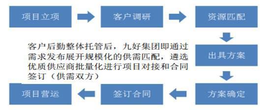 资料来源:鞍重股份披露交易报告书
