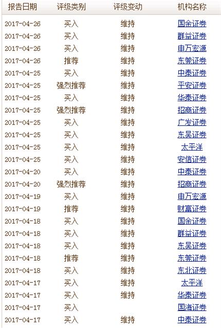 贵州茅台连涨8个月市值突破5500亿:哪里才是尽头?