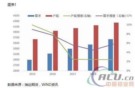 2、供需体现-日本铝库存持续下滑