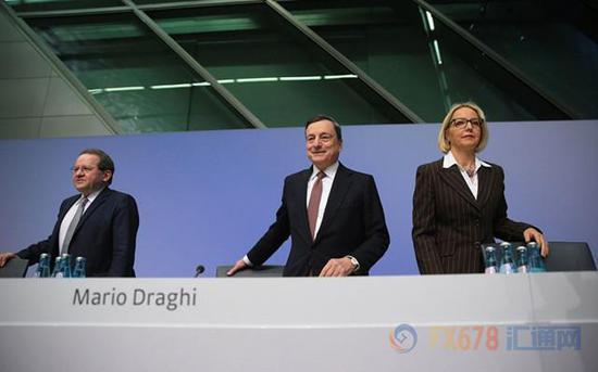 该方程为:欧洲央行每月净注资数(包含QE+TLTROs,单位:十亿欧元)=120x(1.5-核心通胀率)。