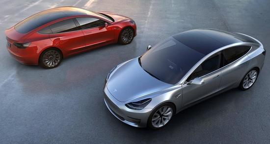 Model 3将很快盈利