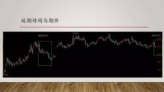 然后我们分别看抛储当日的市场上的情况的时候,我们可以把今年的市场整体走势和去年市场走势做一下横向的对比,我们可以看一下。
