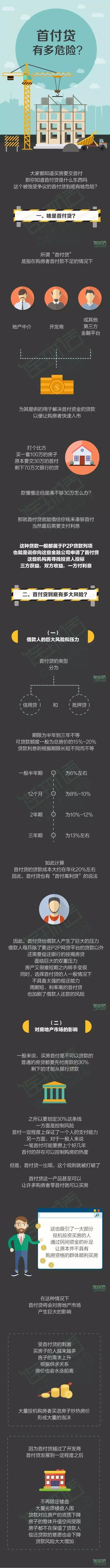 香图解_图解:号称能帮你买房的首付贷有多危险