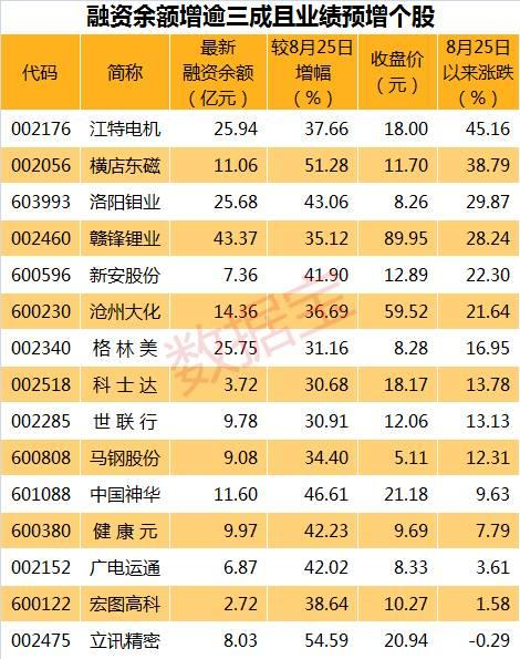 来源:数据宝(ID:shujubao2015)