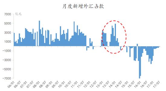資料來源:Wind,天風證券研究所
