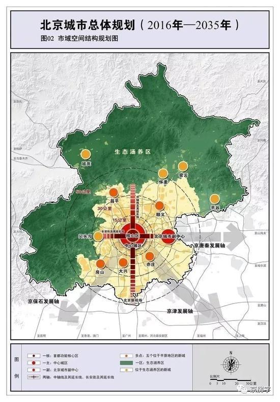 90条干货精读北京新总规 关于住房说了这些(脱水版)
