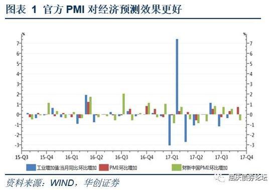华创债券:节后国债供给压力大 债券市场面临最后一跌