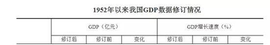 2008人均gdp_人均gdp
