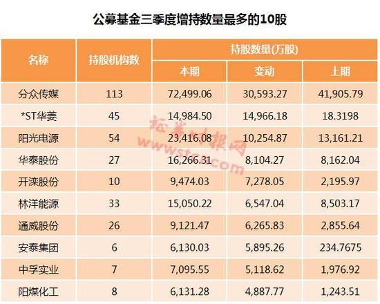 什父亲榜单透视叁季报:银行最赚钱 中国人寿进款