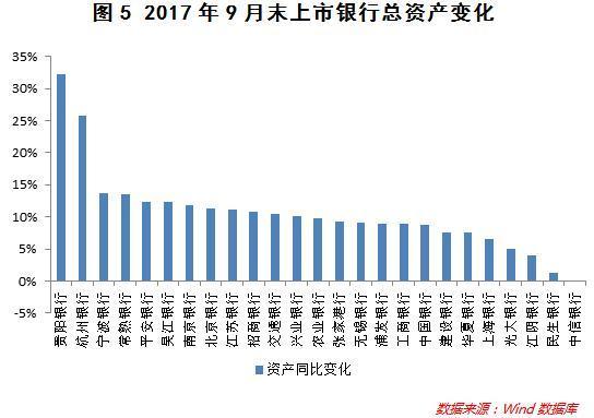 深扒25家上市银行三季报:哪家最赚钱 哪家资产负增长