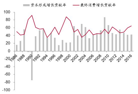 數據來源:國家統計局,中泰研究所盛旭供圖