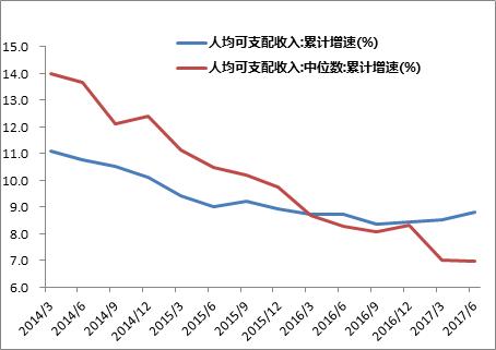 數據來源:wind,中泰證券盛旭供圖
