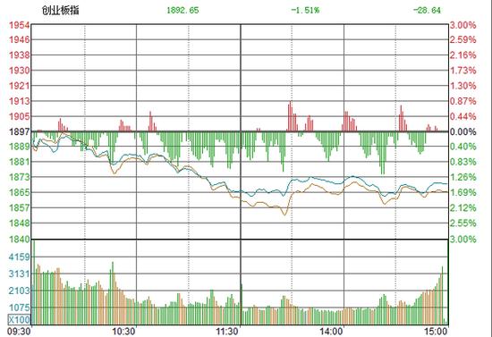 大宗商品市场多头遇挫。布伦特原油当月连续跌向60美元/桶,已经连续调整6日。