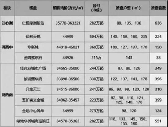 ▲图片来源:南京晨报
