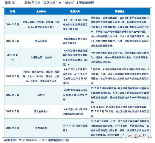 2019年底前钢铁焦炭改铁路运输 叠加春运旺季或紧? (http://www.lzxq123.com/) 恒指行情 第2张