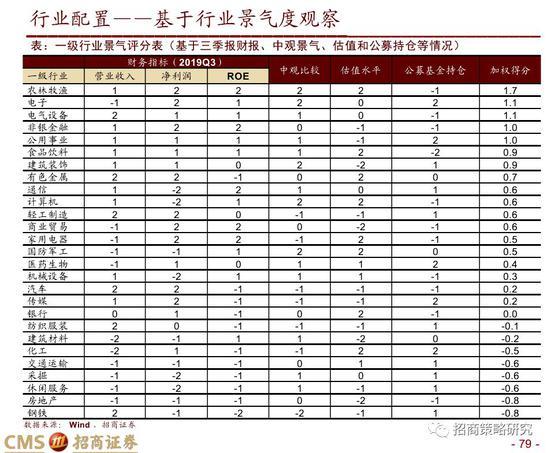 91华人娱乐 - 300万、200万、100万……太阳镇推进政银企合作,助力小微企业发展