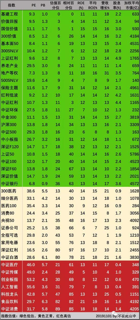 """全讯网线上娱乐-明年狗年有望步入""""婚姻殿堂""""的生肖"""