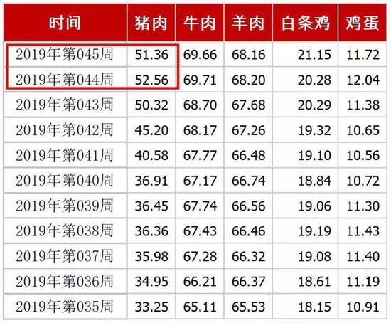w66.com官网下载,围观|中国高质量发展,释放更多正能量!