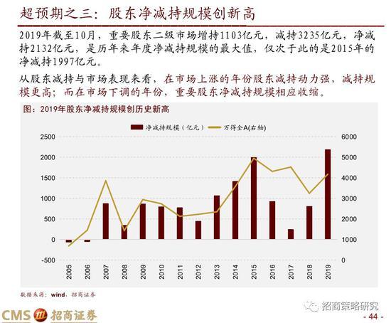 「明仕首页入口」中国-上海合作组织地方经贸合作示范区建设总体方案获批