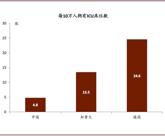 资料来源:中国新闻周刊,中金公司研究部