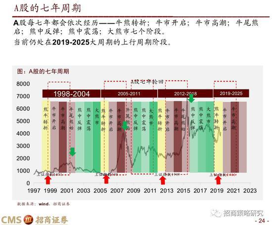 网上现金网站 - 长春市南关区法院联手阿里拍卖 现场直播看皮草