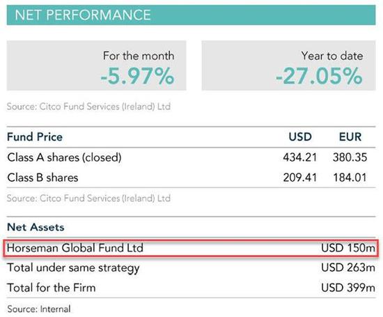 gt娱乐场客户端 Strategy Analytics:2024年5G将占无线服务收益的26%