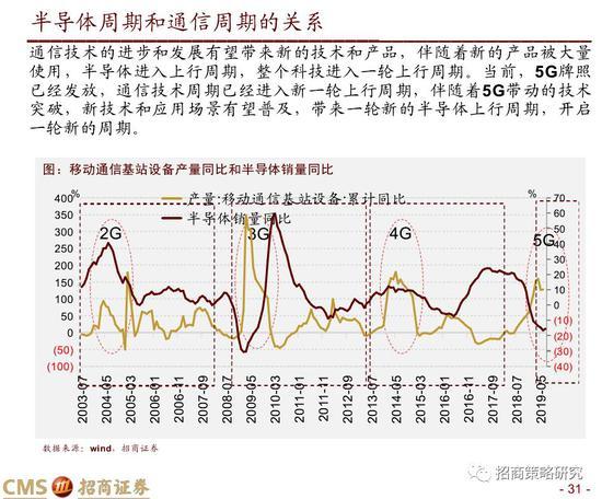 亚洲城手机版官网平台 王者荣耀 嫦娥288皮肤海报预览好像荷花仙子 龙御回城特效很炫