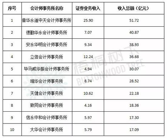 大富豪在线开户_曾上市10天卖出6000台,现销量狂跌,车长超5米,配8气囊仅30万