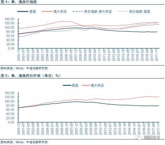 GDP指标有哪些影响_7个城市正在崛起 其中4个或成中国新 一线城市