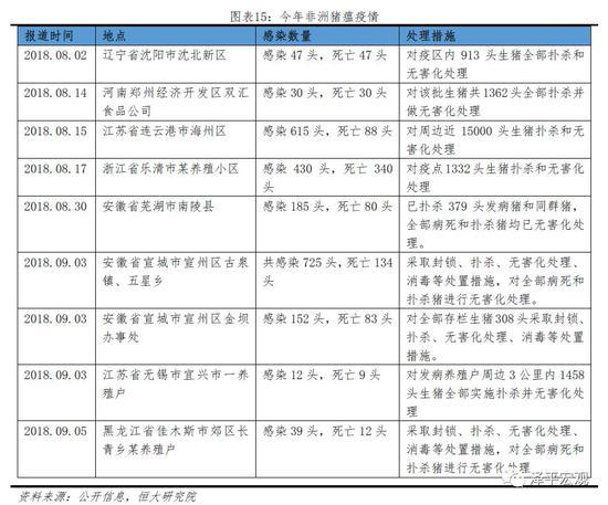"""任泽平:中国年内出现""""严重滞胀""""的概率不大"""