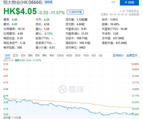 股民懵了!刚刚,魔咒再现!中石油暴拉近9%,A股跳水跌破3700点!资源股杀跌,千亿巨头一度跌停!