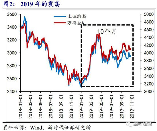 「fdzs路com」中国开启期权元年:沪深300股指期权引增量资金入市