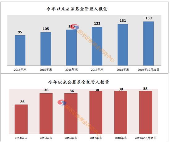 娛樂出款 - 张桂平:拓宽民企融资渠道 构建新型有效融资模式
