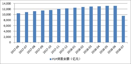 数据来源:wind,苏宁金融研究院