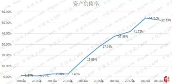 """易游2018·2019年济宁市事业单位第三批""""优才计划""""公告"""