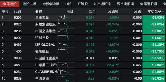 """乐博论坛官网_北京西城区编制""""初心之旅""""红色地图"""