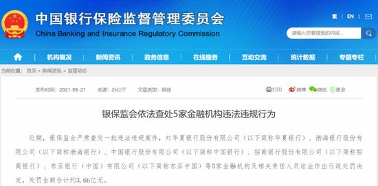 3.66亿元 银保监会一口气公布11张罚单、5家银行遭重罚