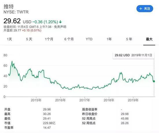 2018网上流行什么赌博·奢侈品标价上冰冷数字的变化 反映行业变动