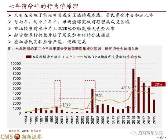 压大小稳赢策略 - 中国足协不再持有中超联盟股份 全面放权给职业联盟