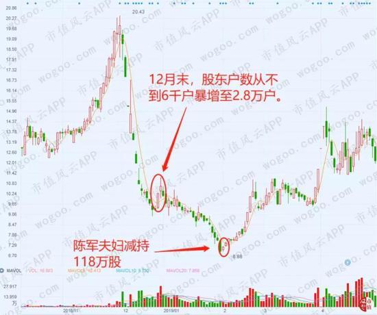 香港赌场网上娱乐|赵本山愿为徒弟还高额赌债,对多年搭档能抠就抠,多年后泪盈眼眶