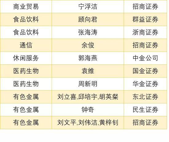 「盈乐博」中联部原副部长:一带一路为世界贡献新理念