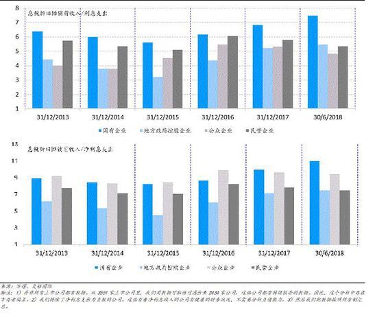 叁:中美经济的短周期